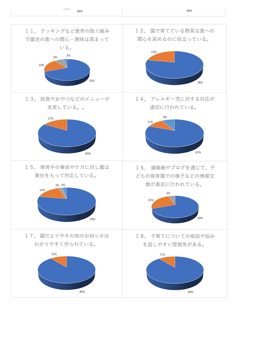 利用者アンケート3